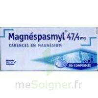 MAGNESPASMYL 47,4 mg, comprimé pelliculé à BIGANOS
